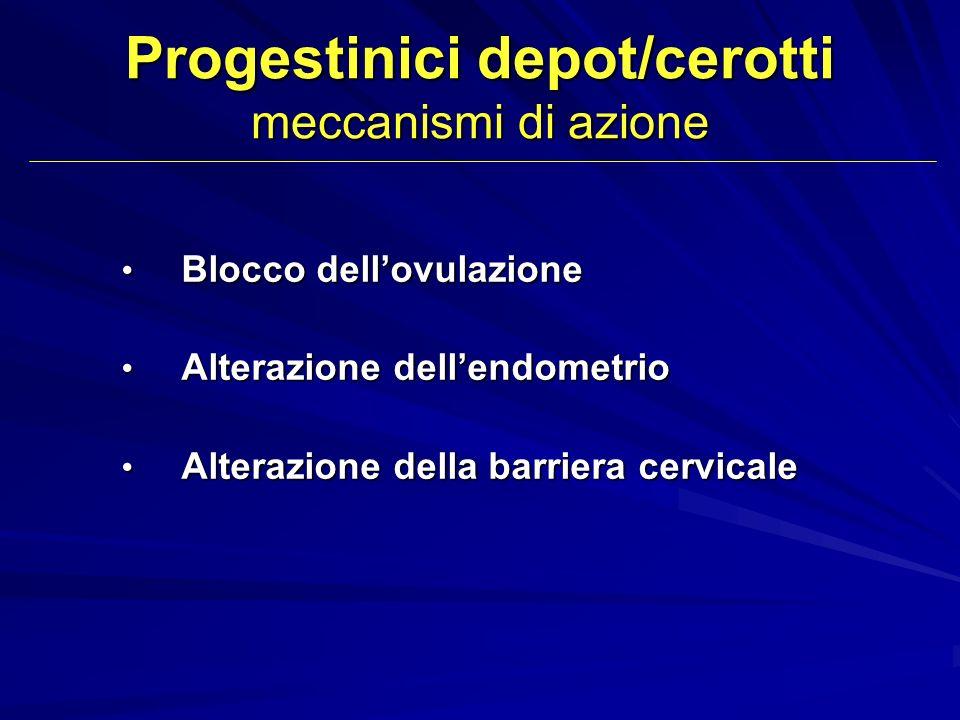 Progestinici depot/cerotti meccanismi di azione