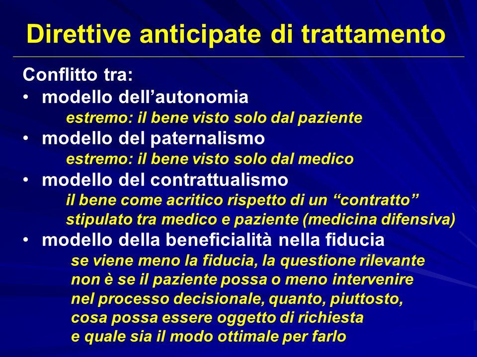 Direttive anticipate di trattamento
