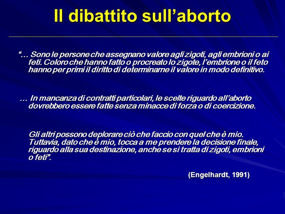 Il dibattito sull'aborto