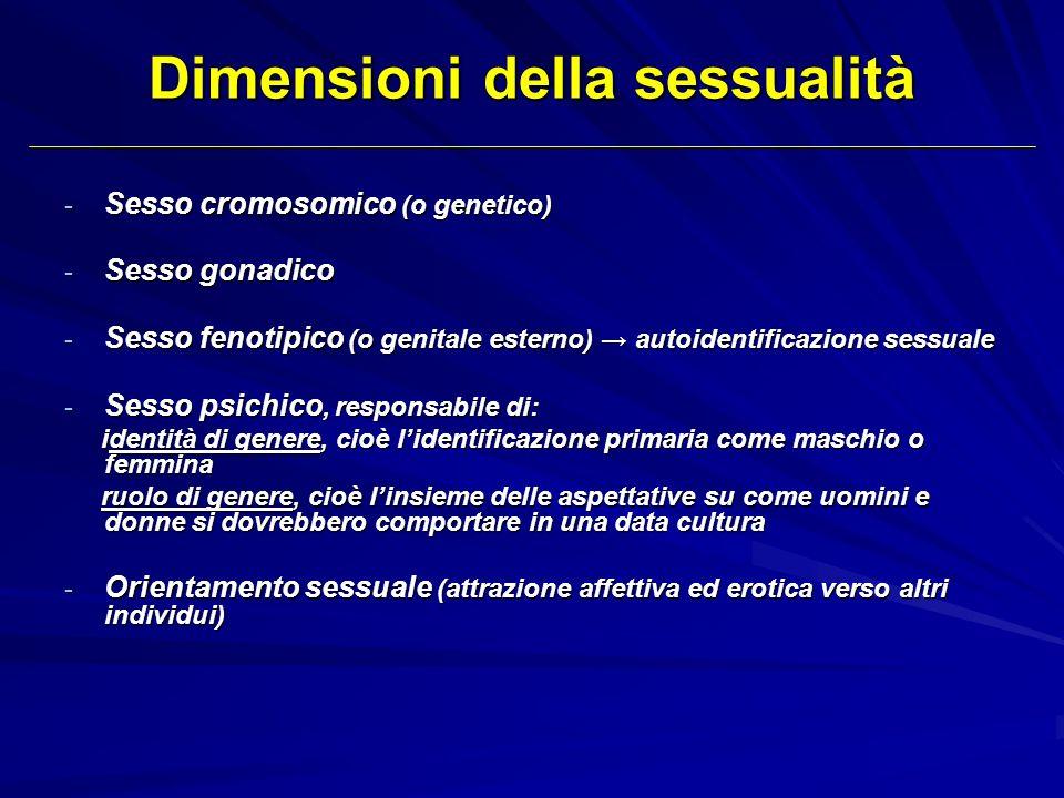 Dimensioni della sessualità