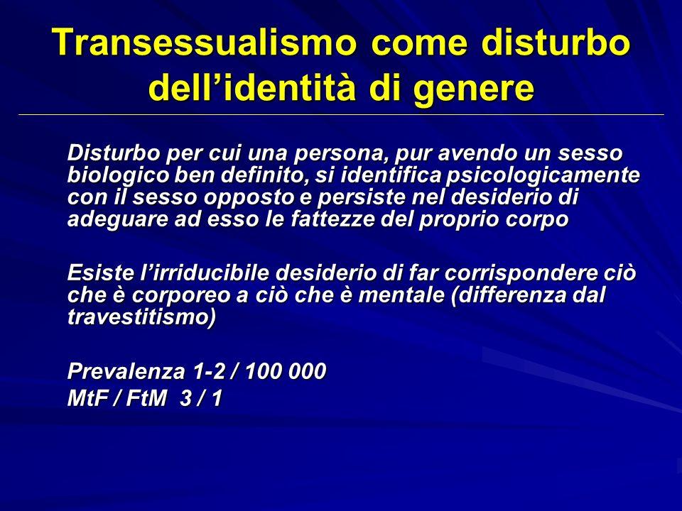 Transessualismo come disturbo dell'identità di genere
