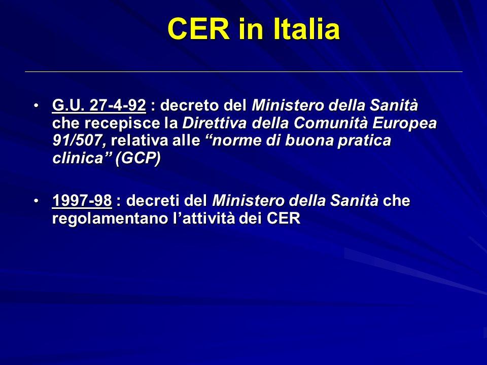 CER in Italia