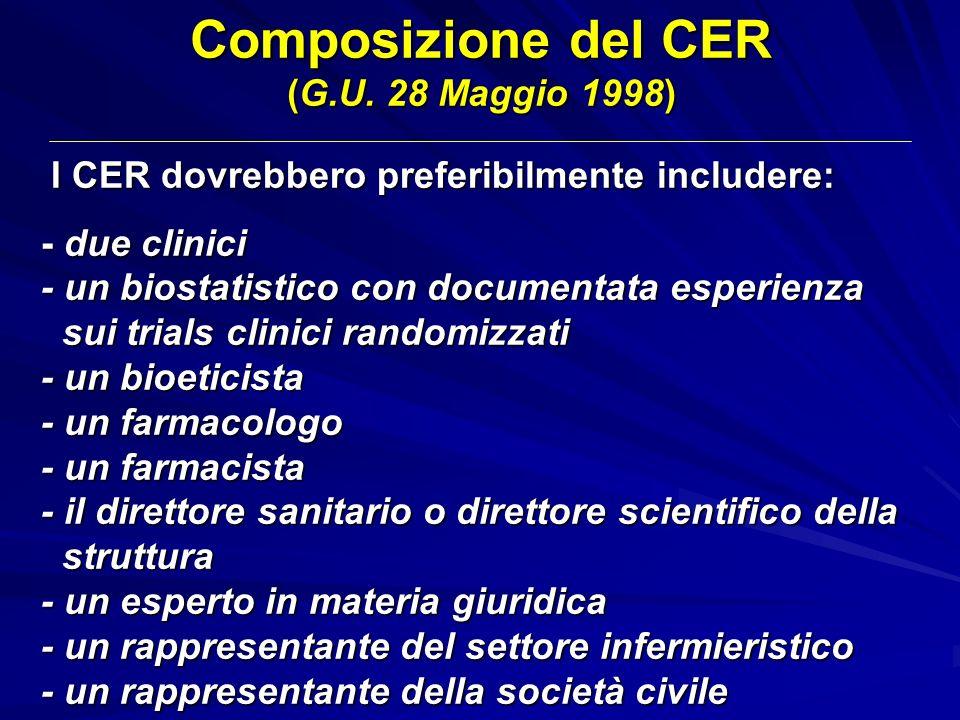 Composizione del CER (G.U. 28 Maggio 1998)