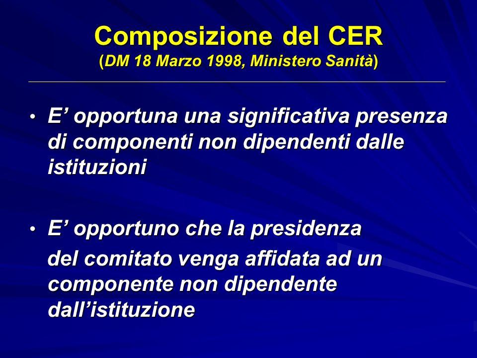 Composizione del CER (DM 18 Marzo 1998, Ministero Sanità)