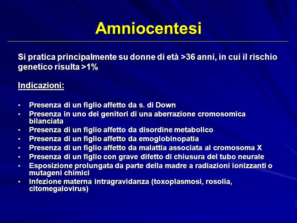 Amniocentesi Si pratica principalmente su donne di età >36 anni, in cui il rischio. genetico risulta >1%