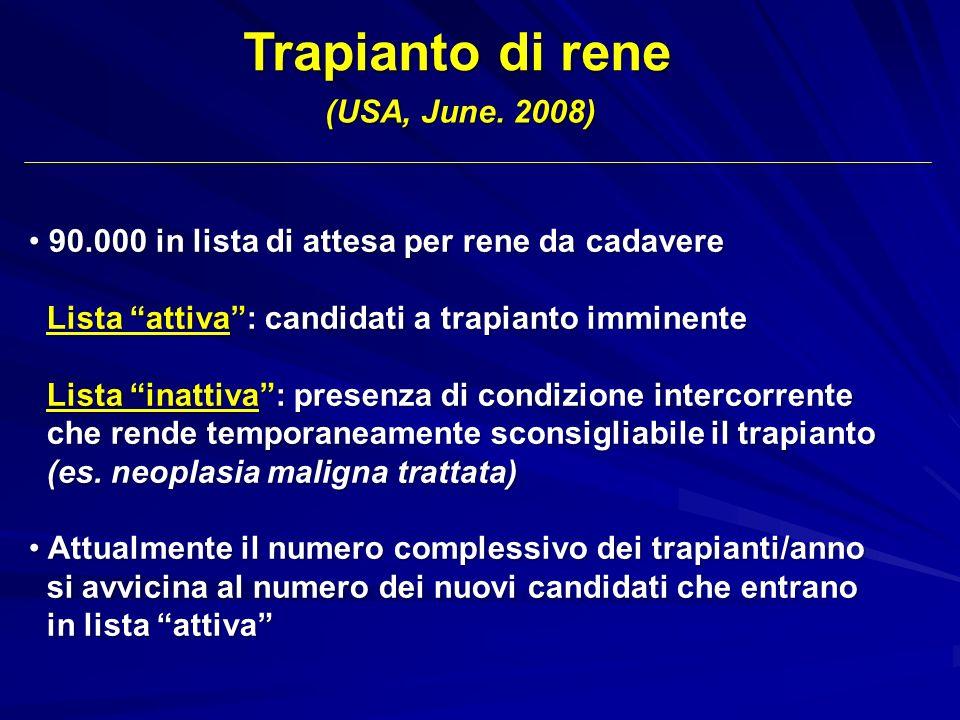 Trapianto di rene (USA, June. 2008)