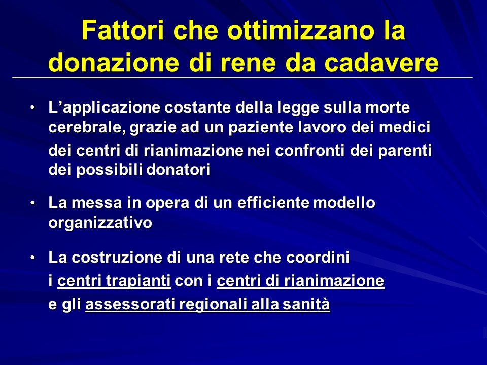 Fattori che ottimizzano la donazione di rene da cadavere
