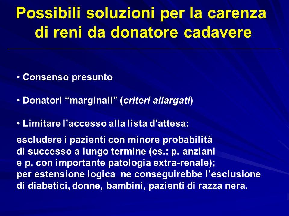 Possibili soluzioni per la carenza di reni da donatore cadavere