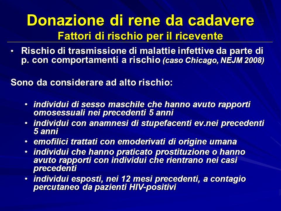 Donazione di rene da cadavere Fattori di rischio per il ricevente