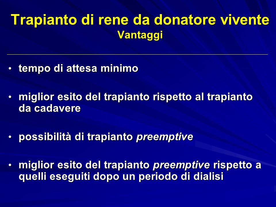 Trapianto di rene da donatore vivente Vantaggi