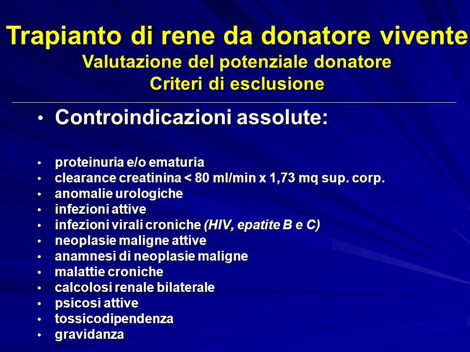 Trapianto di rene da donatore vivente Valutazione del potenziale donatore Criteri di esclusione