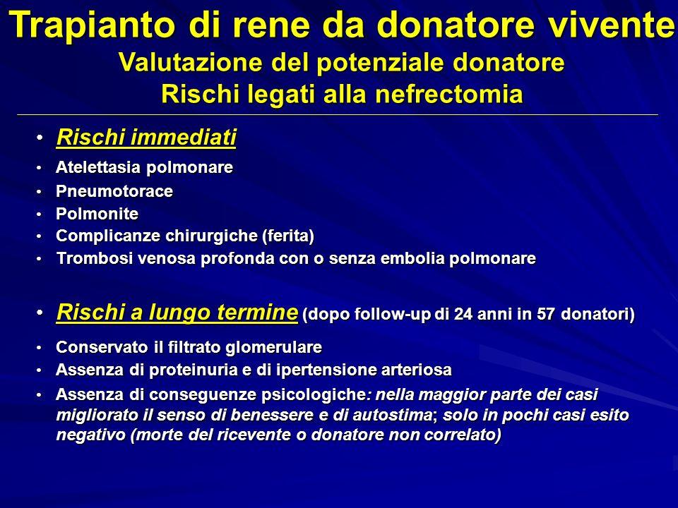 Trapianto di rene da donatore vivente Valutazione del potenziale donatore Rischi legati alla nefrectomia