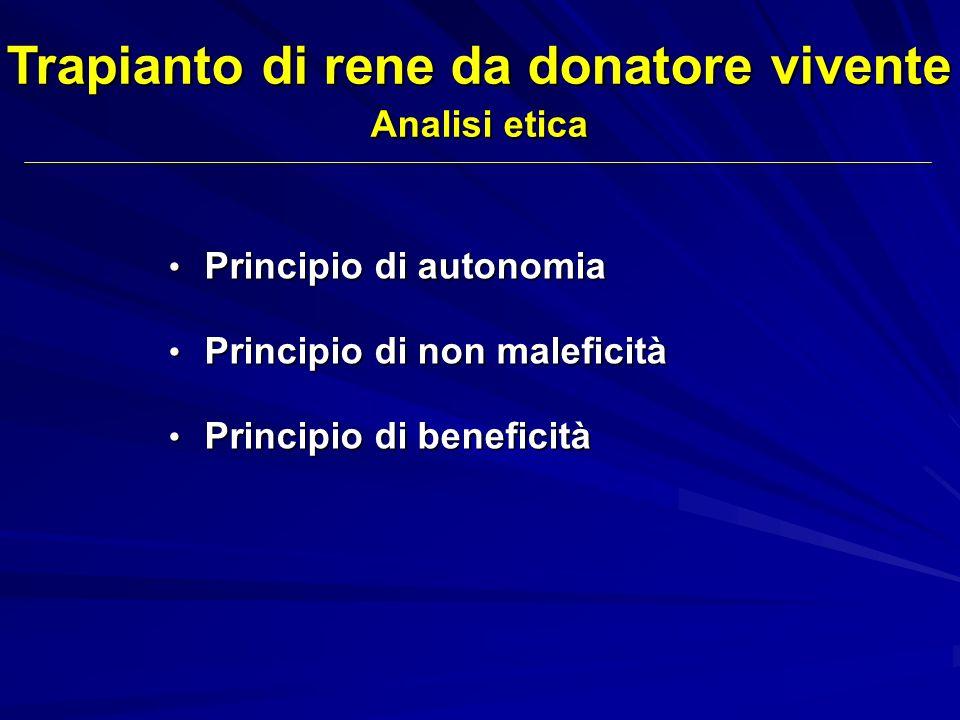 Trapianto di rene da donatore vivente Analisi etica