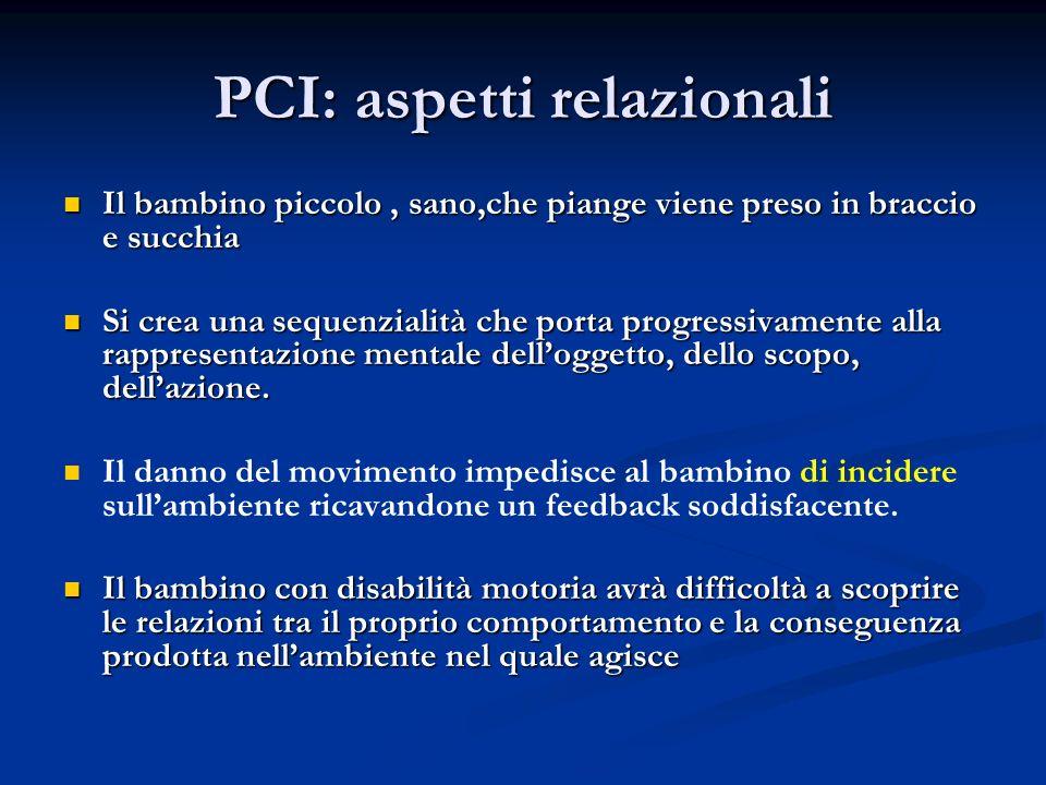PCI: aspetti relazionali