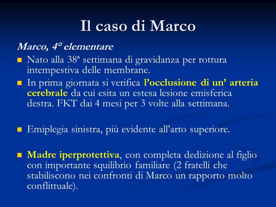 Il caso di Marco Marco, 4° elementare