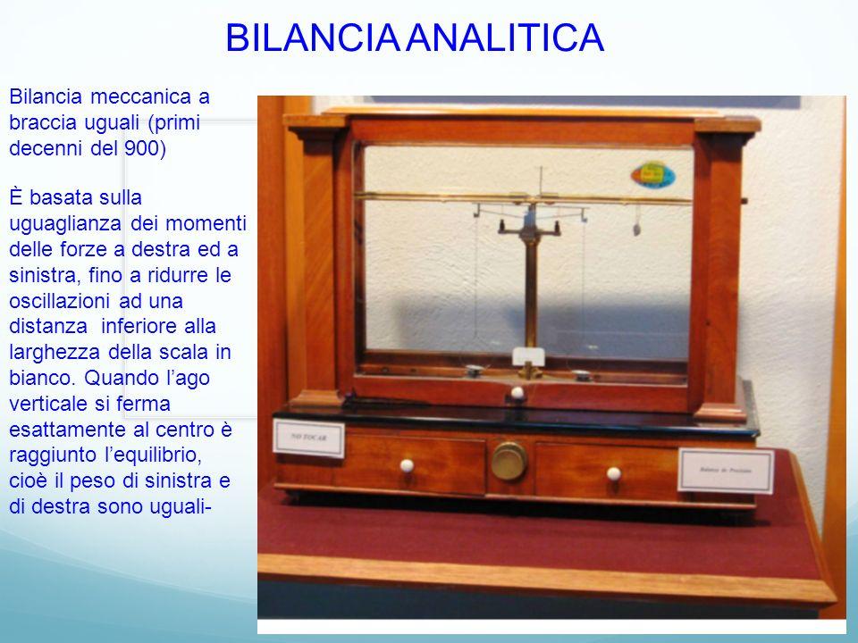 BILANCIA ANALITICA Bilancia meccanica a braccia uguali (primi decenni del 900)