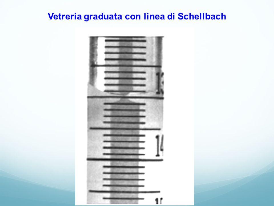 Vetreria graduata con linea di Schellbach