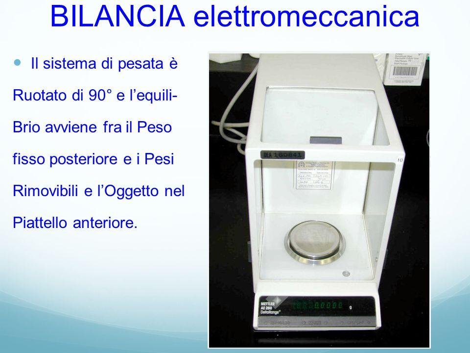 BILANCIA elettromeccanica