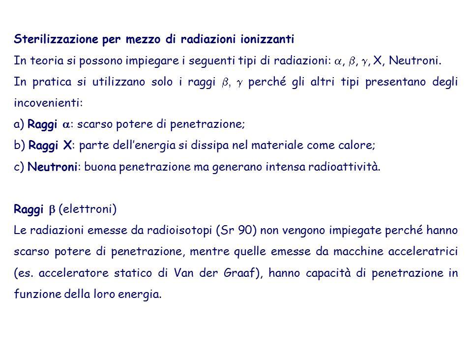 Sterilizzazione per mezzo di radiazioni ionizzanti