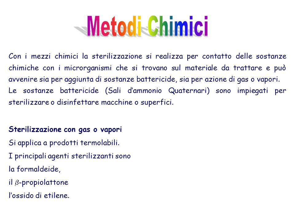 Metodi Chimici