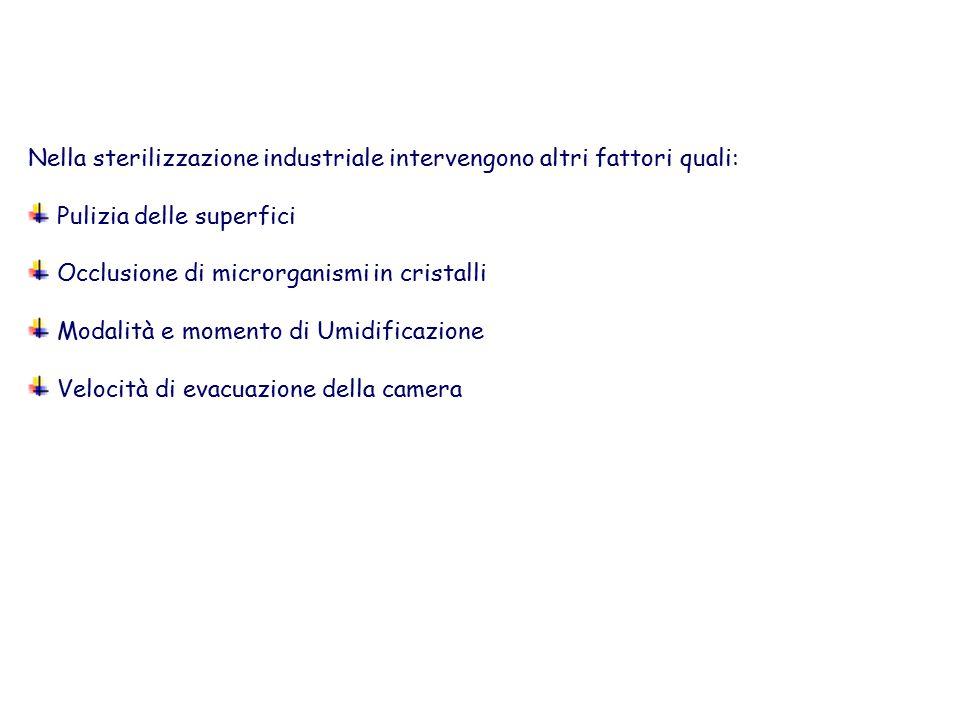 Nella sterilizzazione industriale intervengono altri fattori quali: