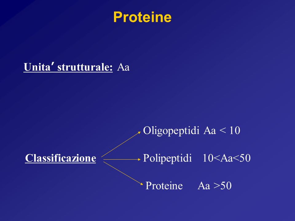 Proteine Unita' strutturale: Aa Oligopeptidi Aa < 10