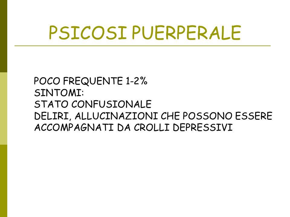 PSICOSI PUERPERALE POCO FREQUENTE 1-2% SINTOMI: STATO CONFUSIONALE