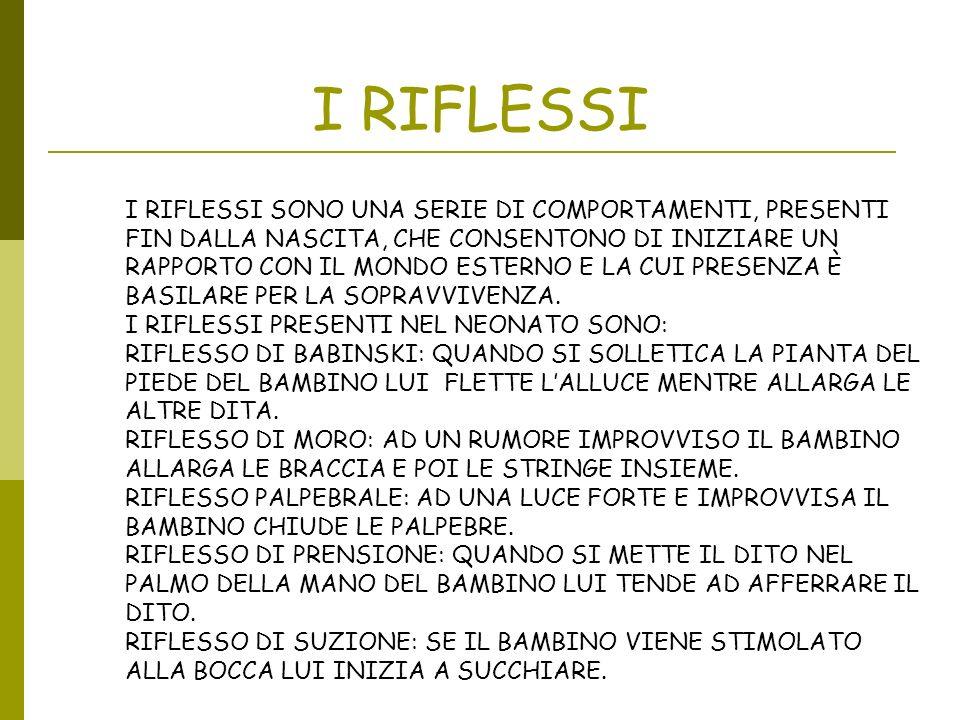 I RIFLESSI