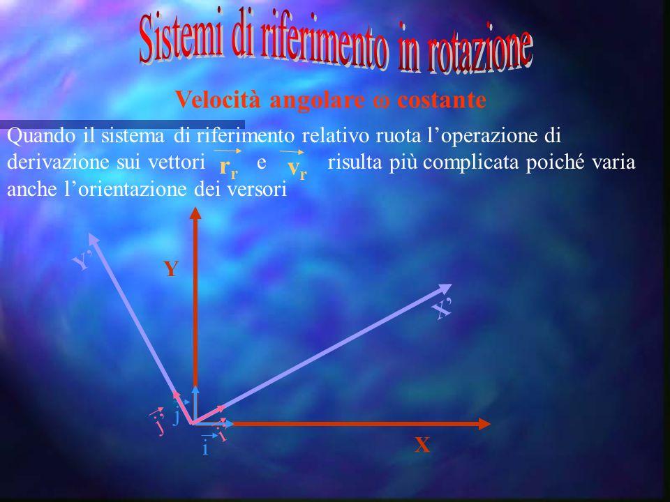 Sistemi di riferimento in rotazione