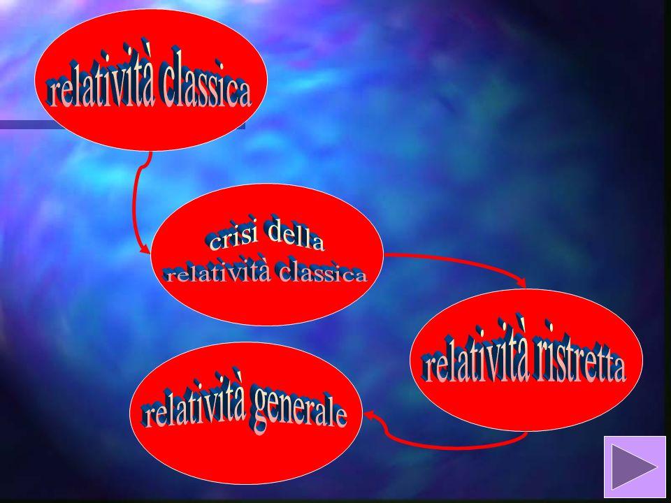 relatività classica crisi della relatività classica relatività ristretta relatività generale