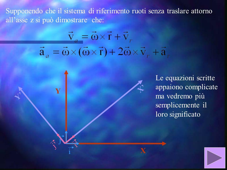 Supponendo che il sistema di riferimento ruoti senza traslare attorno all'asse z si può dimostrare che: