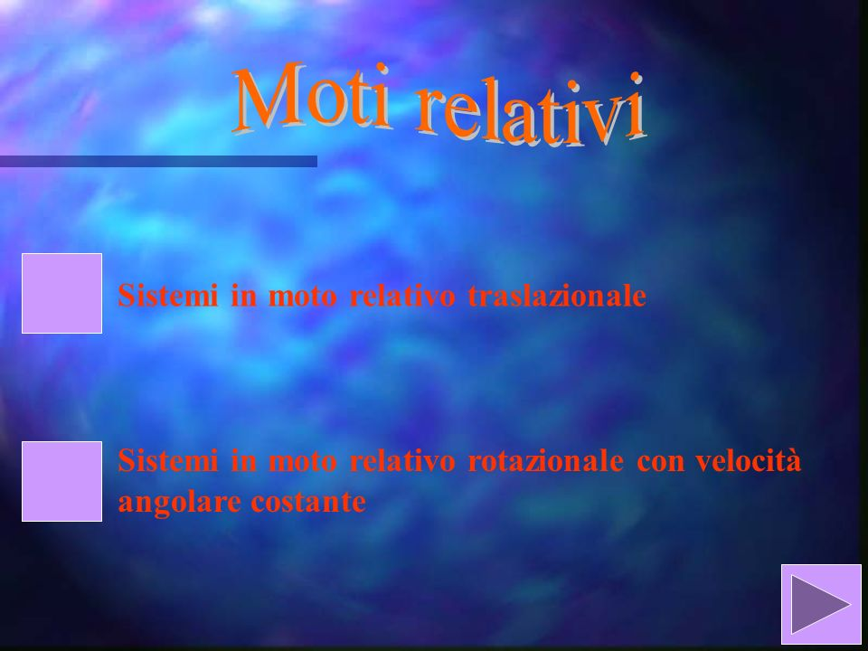 Moti relativi Sistemi in moto relativo traslazionale