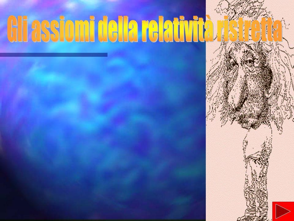 Gli assiomi della relatività ristretta
