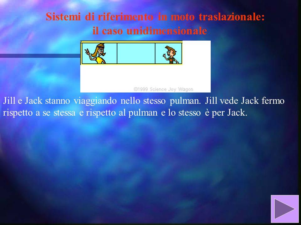 Sistemi di riferimento in moto traslazionale: il caso unidimensionale