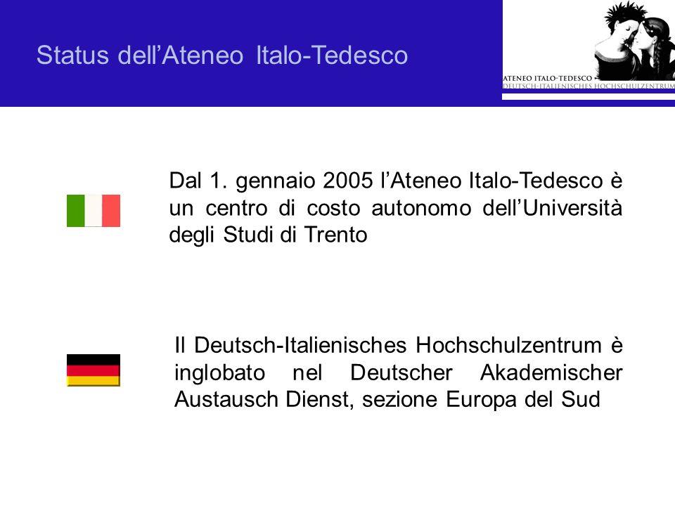 Status dell'Ateneo Italo-Tedesco