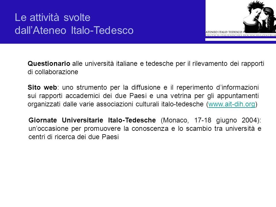 dall'Ateneo Italo-Tedesco