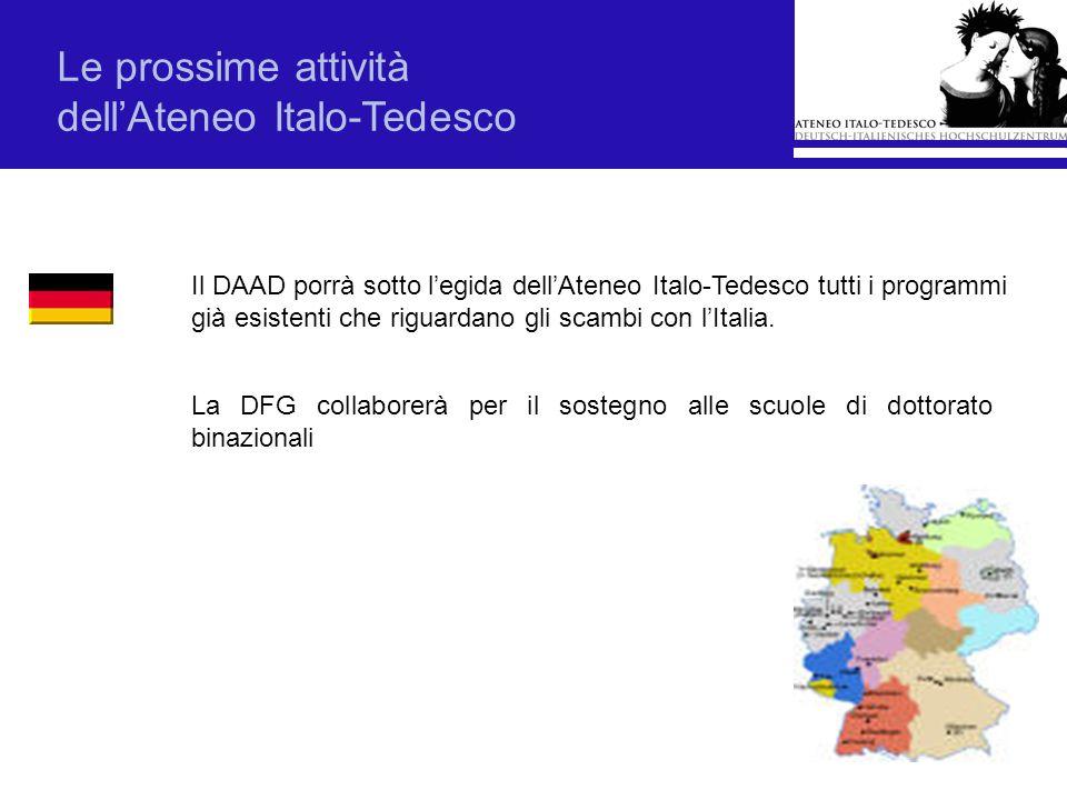 dell'Ateneo Italo-Tedesco