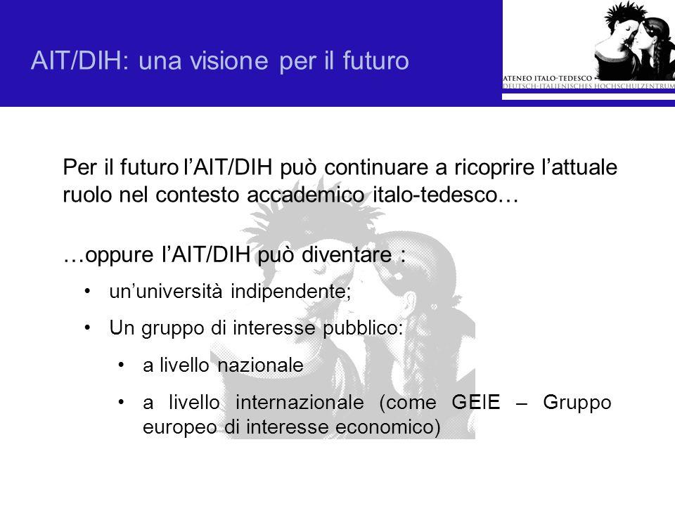 AIT/DIH: una visione per il futuro