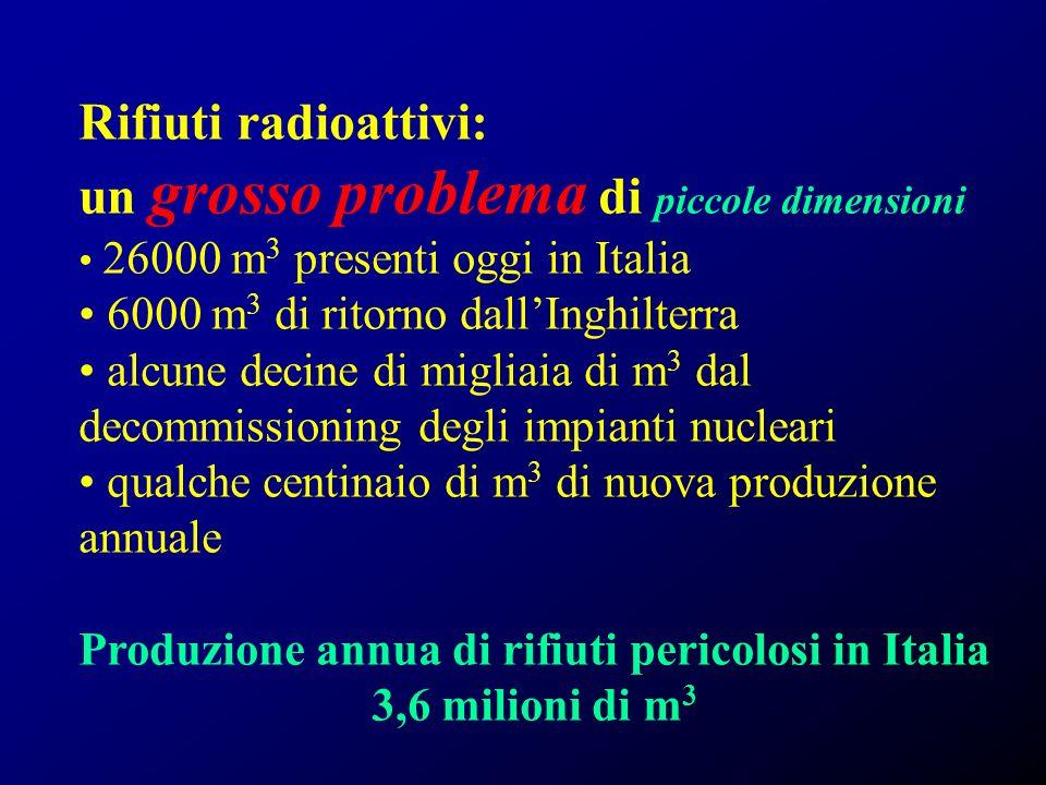 Produzione annua di rifiuti pericolosi in Italia