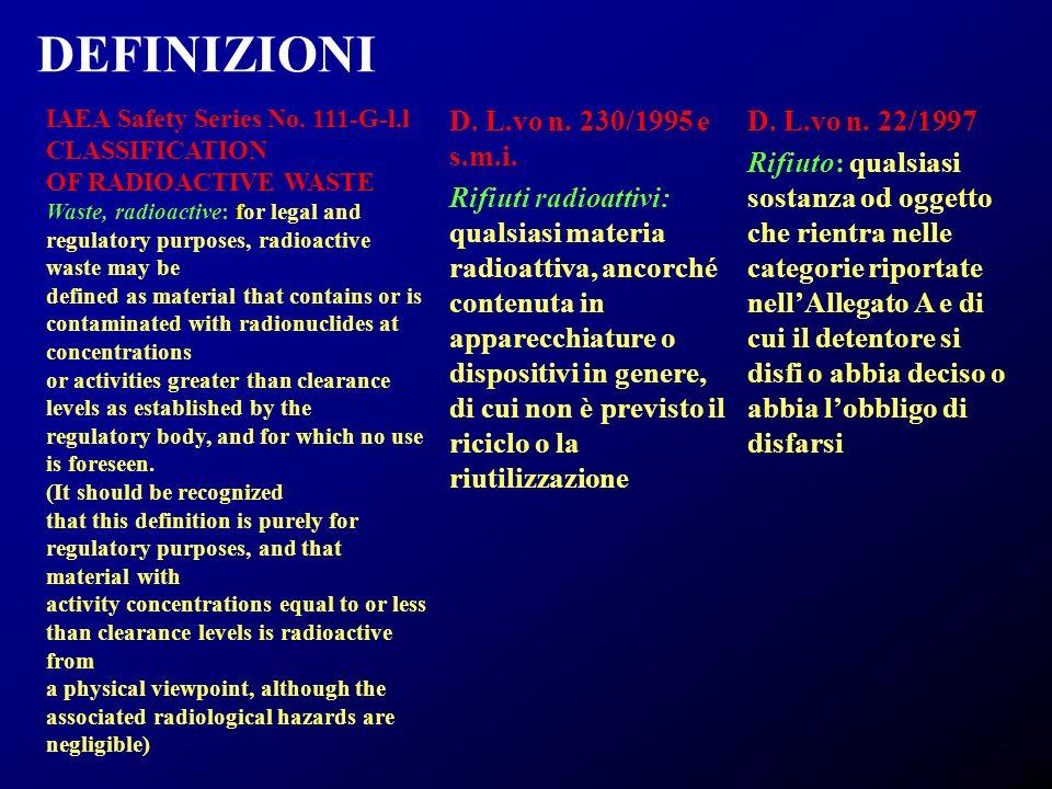 DEFINIZIONI D. L.vo n. 230/1995 e s.m.i.