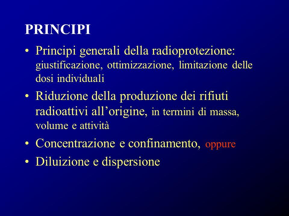 PRINCIPI Principi generali della radioprotezione: giustificazione, ottimizzazione, limitazione delle dosi individuali.