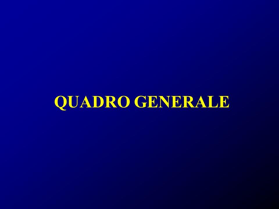 QUADRO GENERALE