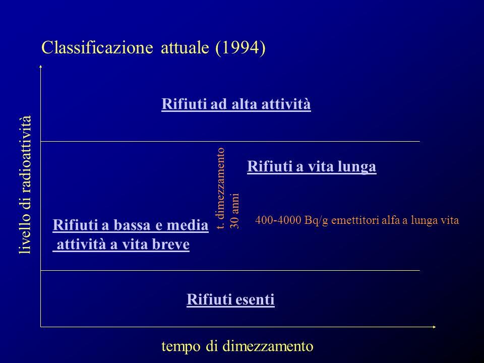 Classificazione attuale (1994)