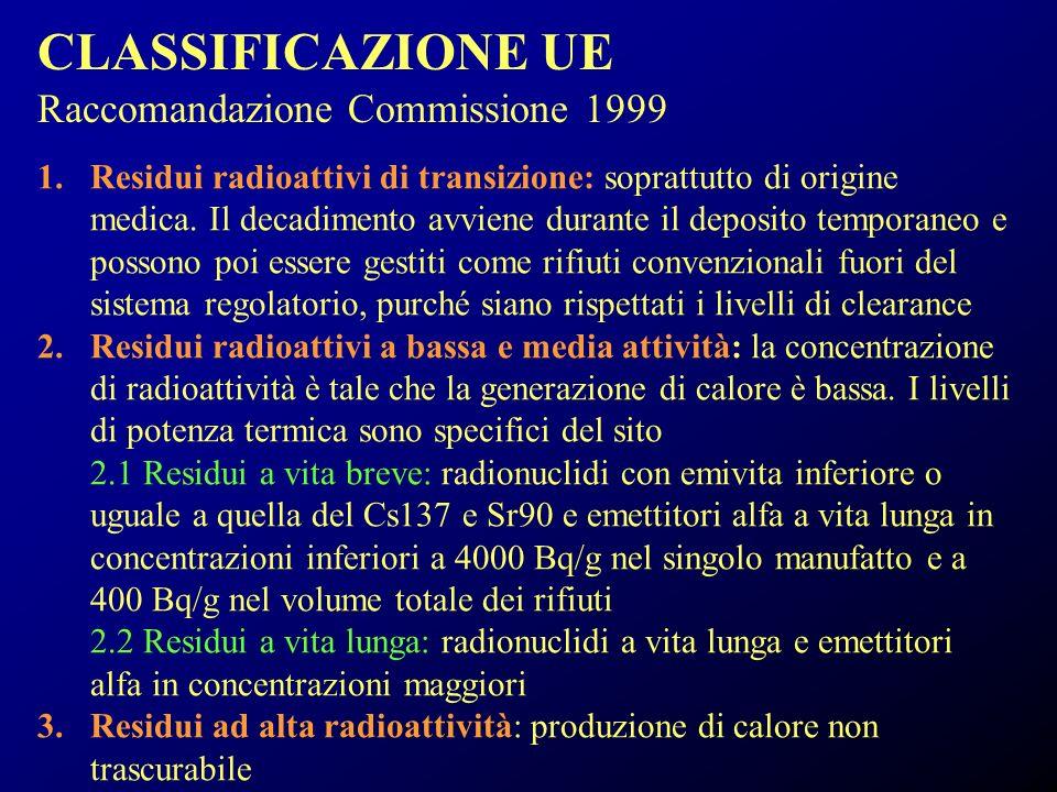 CLASSIFICAZIONE UE Raccomandazione Commissione 1999