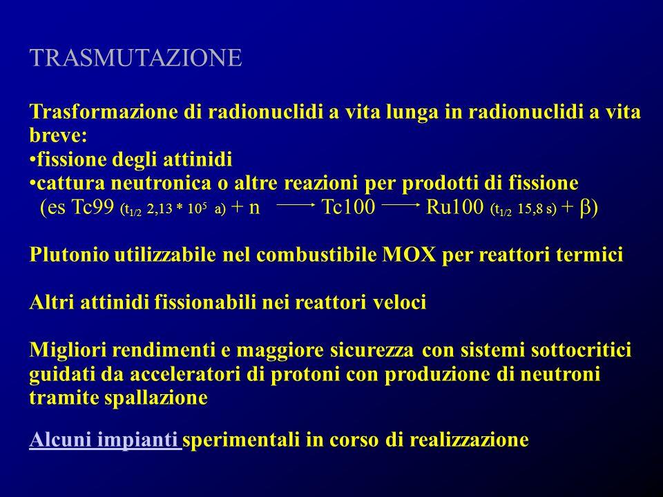 TRASMUTAZIONE Trasformazione di radionuclidi a vita lunga in radionuclidi a vita breve: fissione degli attinidi.