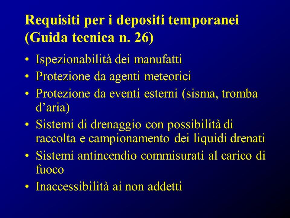 Requisiti per i depositi temporanei (Guida tecnica n. 26)