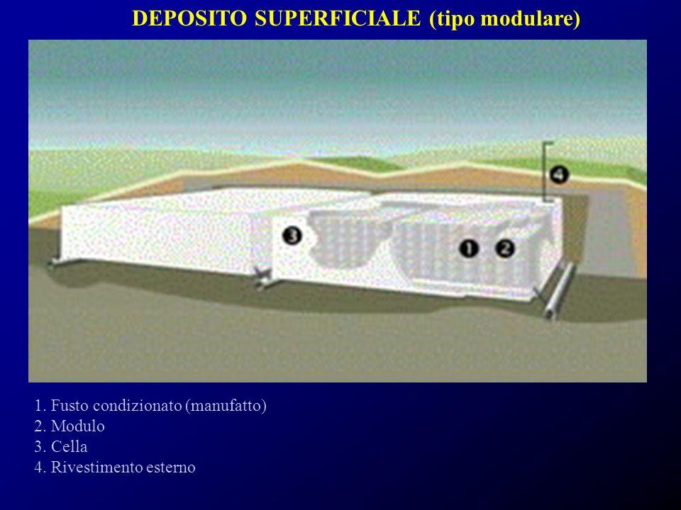 DEPOSITO SUPERFICIALE (tipo modulare)