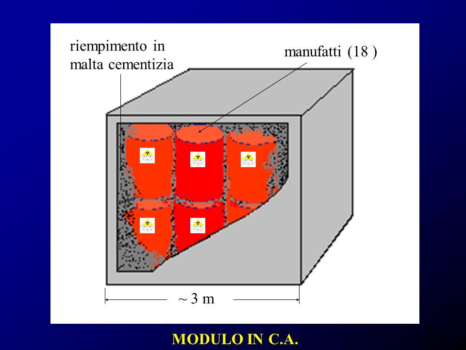 riempimento in malta cementizia manufatti (18 ) ~ 3 m MODULO IN C.A.