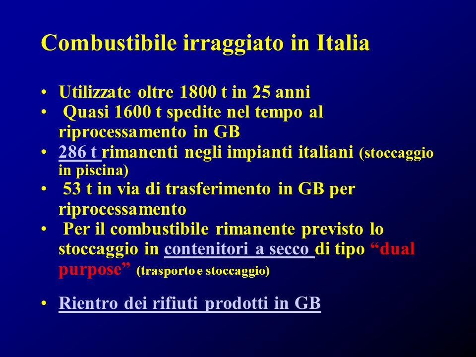 Combustibile irraggiato in Italia