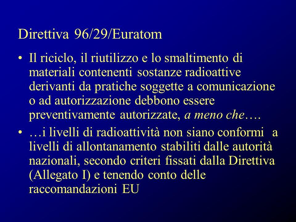 Direttiva 96/29/Euratom